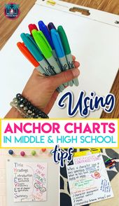 Utilizing Anchor Charts in Center and Excessive Faculty: Why and How