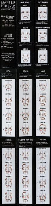 Machen Sie es wieder gut Pro Sculpting Face Palette Review Swatches
