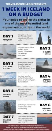 Iceland on a Budget: A One Week Itinerary for All Seasons