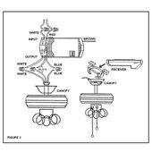 Hunter Ceiling Fan Remote Control Wiring Diagram