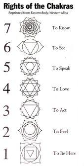 Geometric Tattoo – Image result for Printable Chakra Symbols