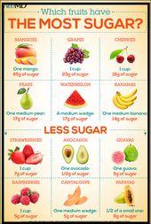 6 Wichtige Anzeichen, dass Sie zu viel Zucker konsumieren