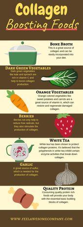 Health Benefits of Collagen Protein (A Helpful Gui…