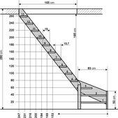 10 verblüffende einzigartige Ideen: Attic Remodel How To Regale Treppenhaus. Attic – Holz