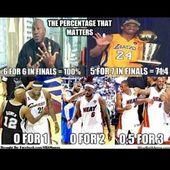 NBA LUSTIGE MEMES :)   – Things I love