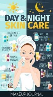 Hautpflege-Tipps. Möchten Sie die am besten geeigneten, bewährten Hautpflegepraktiken