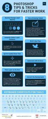Illustrator Shortcuts  Bright Photography Photoshop Perspective #Photoshop2018 #GoodPhotoshopEffects #P...