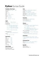 Python Syntax Guide. #softwareDevelopment #programming #coding #CheatSheet #codingGuide