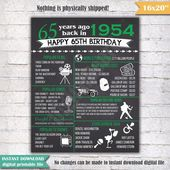 65th Birthday Chalkboard Sign Poster / Birthday Poster Sign Printable / 65 years ago Back in 1954 USA Events / Gift for Dad Mom – 1615