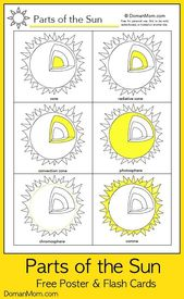 FREE Printables and Unit Studies on the Sun