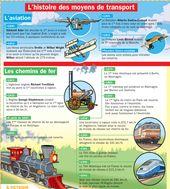 L'histoire des moyens de transport (1)