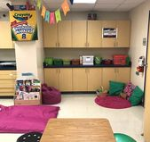 How to Get Your Choice-Based Room Ready for the School Year – The Art of Education University