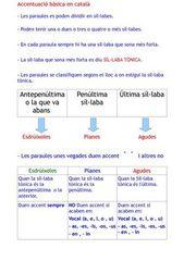 87 Ideas De Valencià Ortografia Catalana Llengua Catalana Idioma Catalán