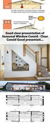 Good, clear presentation of Seasonal Window Consid… – #Clear #Consid #Good #pr…