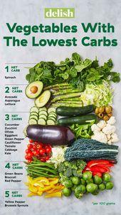 PSA: Sie können so viel Gemüse auf der Keto-Diä…