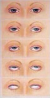 Eye Roll Eyes Meme Memes Meme Faces