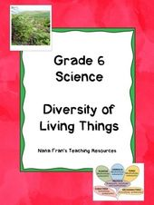 Grade 6 Science – Diversity of Living Things