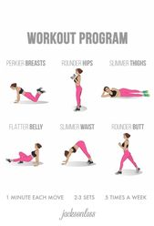 Fat Loss Workout Program To Get Slim This Summer