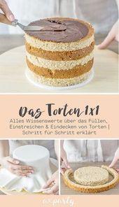 GRUNDLAGEN | Wie backe ich einen Motivkuchen? Alles Wissenswerte zum Kuchenbacken …   – Fondant anleitung