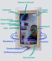 Magic Mirror 2.0: Magic mirror with gesture control and interactive display
