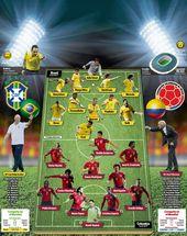 Ficha del partido Colombia – Brasil #ColombiaTeAmo
