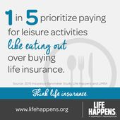 1 In 5 Put Paying For Leisure Activities Like Eating Out Over