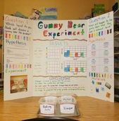 Science fair projects scientific method teachers 34+ Ideas