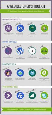Somos una agencia líder en diseños de aplicaciones web. #webappdesign #UIprototyping #websiteU …   – Karriere