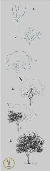 20 tutoriels de peinture simples pour débutants – Des choses sympas à dessiner, étape par étape