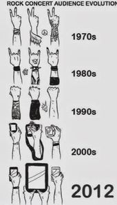 Music Humor | Rock Concert Audience Evolution | From Funny Technology – Google+