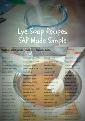 Lye Soap Recipes, SAP Values ​​and Formula   – Rub a dub dub (Soap box)