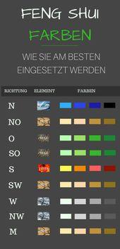 Wie Sie Farben in Ihrer Wohnung am Besten einsetzen. Feng Shui Tipps und Regeln …