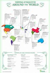 Trinkgeld Etikette um die Welt