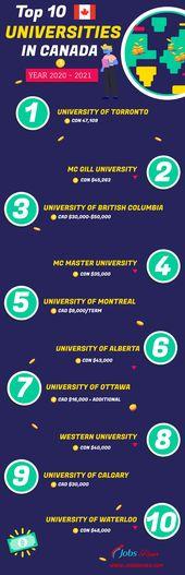 Top 10 Universities In Canada 2020 In 2020 University Of Ottawa Scholarships University Of Alberta