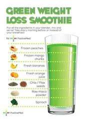 Green Weight Loss Smoothie to help you lose weight 1
