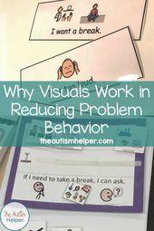 Why Visuals Work in Decreasing Drawback Habits