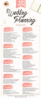 Consider this necessary graphic and also look at the presented tips on How to St…