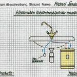 35 Einzigartig Berichtsheft Vorlage Anlagenmechaniker Shk Bilder Siwicadilly Com In 2020 Briefkopf Vorlage Vorlagen Ein Brief