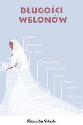 Blog Slubny Sklepu Internetowego Marki Producenta Z Milosci Pl Wedding Wedding Planner Blog