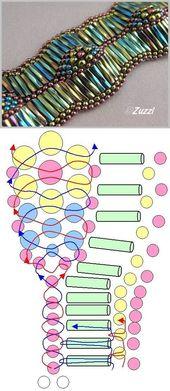 Pearl beads, pattern, jewelry pattern, pearl jewelry … #pattern #perlenperlen #p …