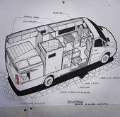 Wohnmobil. – Hauptdekoration #hauptdekoration #wo…