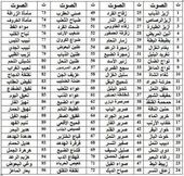 Pin By Hananenane33 On معلومات جديدة Learning Arabic Learn Arabic Language Arabic Language