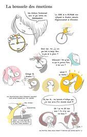 Extrait 4 : La boussole des émotions