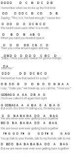Western Notes For Tamil Songs C Major Scale Google Search With