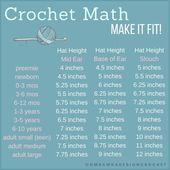 Average Crochet Hat Sizes and Heights