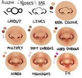 10+ Incredible Learn To Draw Faces Ideas