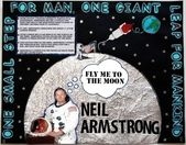 Make a Poster About Neil Armstrong | Landing a Man on the Moon Poster Ideas