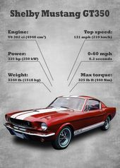 Shelby Mustang GT350 | Oldscho … von KKcreative | Poster aus Metall – #aus #GT…