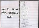 12 #Essay Writing Hacks from a Skilled Editor! – essay hacks my life #Essay…