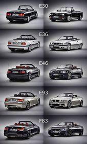 BMW Modell Evolution Your Ingo aus der AutoErlebniswelt-Tü Taunus   – Alles rund ums Auto
